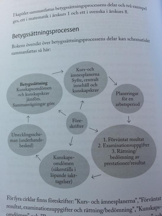 Betygsättningsprocessen enligt Gustavsson, Måhl och Sundblad