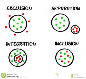 integration-inclusion-exclusion-separation-schema-31511896