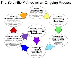 vetenskapligt-fo%cc%88rha%cc%8allningssa%cc%88tt